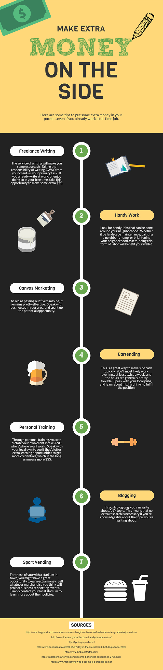 https://financialwellness.org/wp-content/uploads/2016/04/7-Hustling-Ways-to-Make-Extra-On-The-Side-Infographic-1.jpg