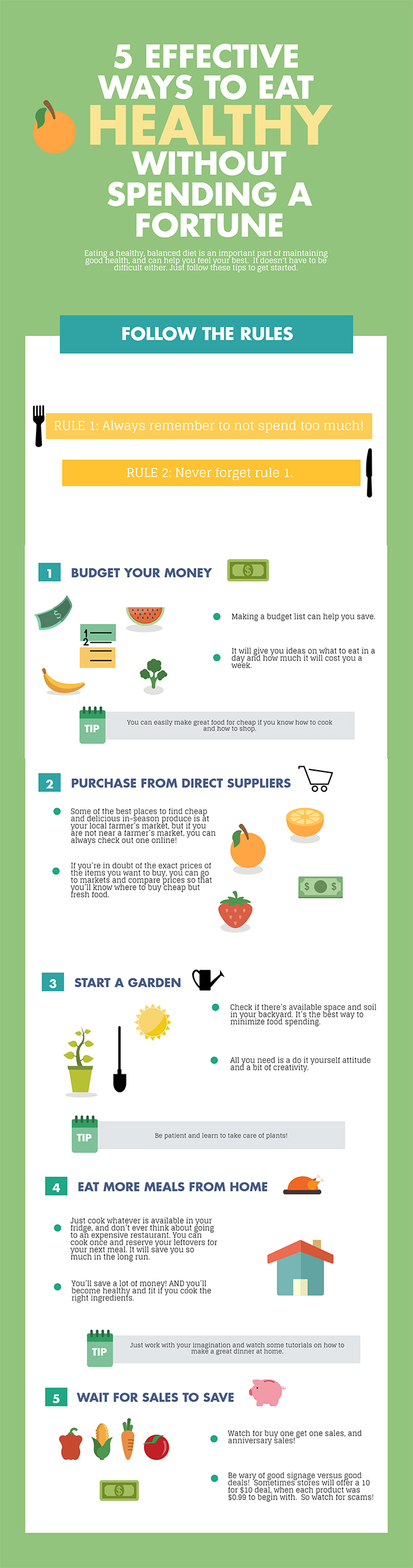 Eating Healthy on a Budget - Infographic 2