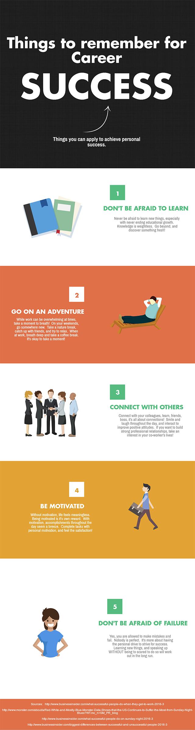 successful career infograph