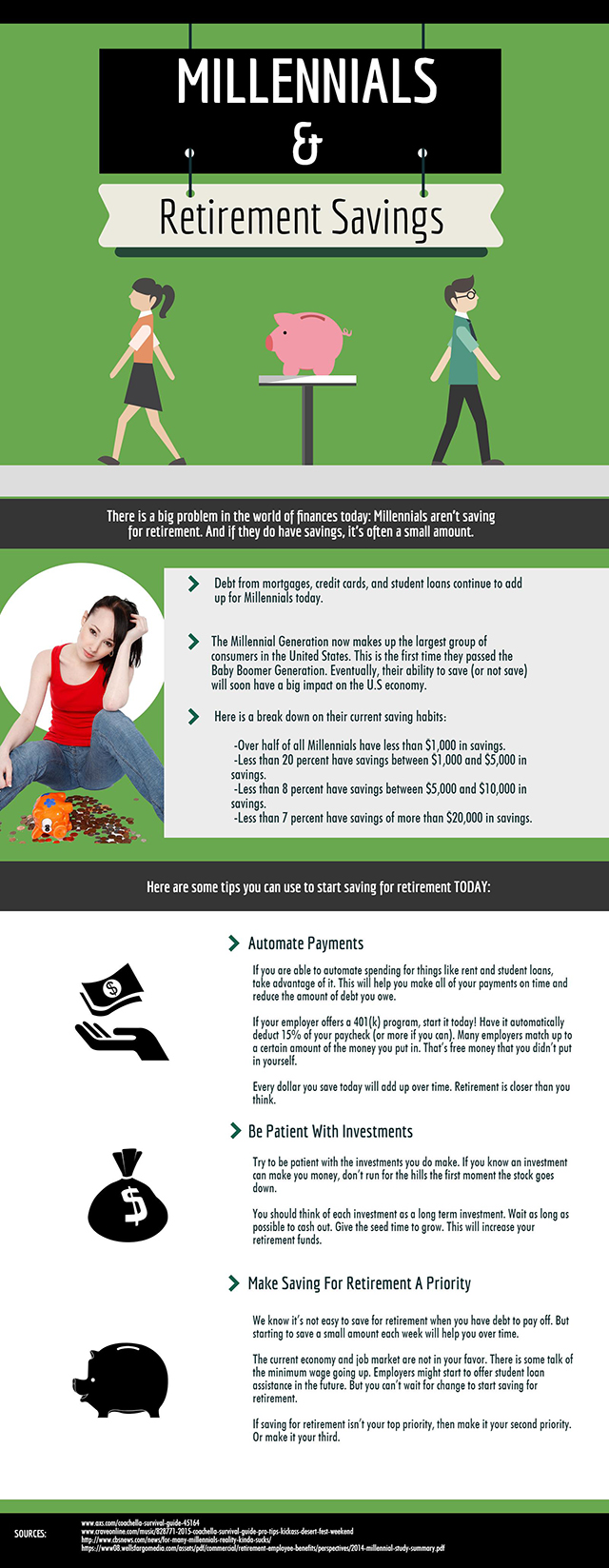 Millenial's Aren't Saving For Retirement - Infographic