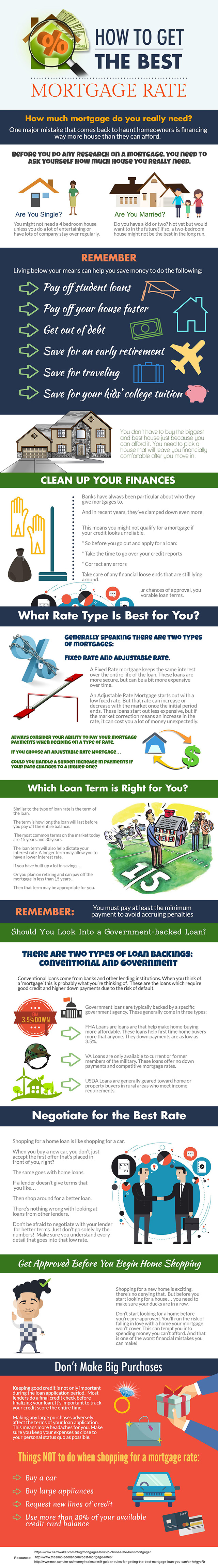 How To Get The Best Mortgage Rate - Infographic
