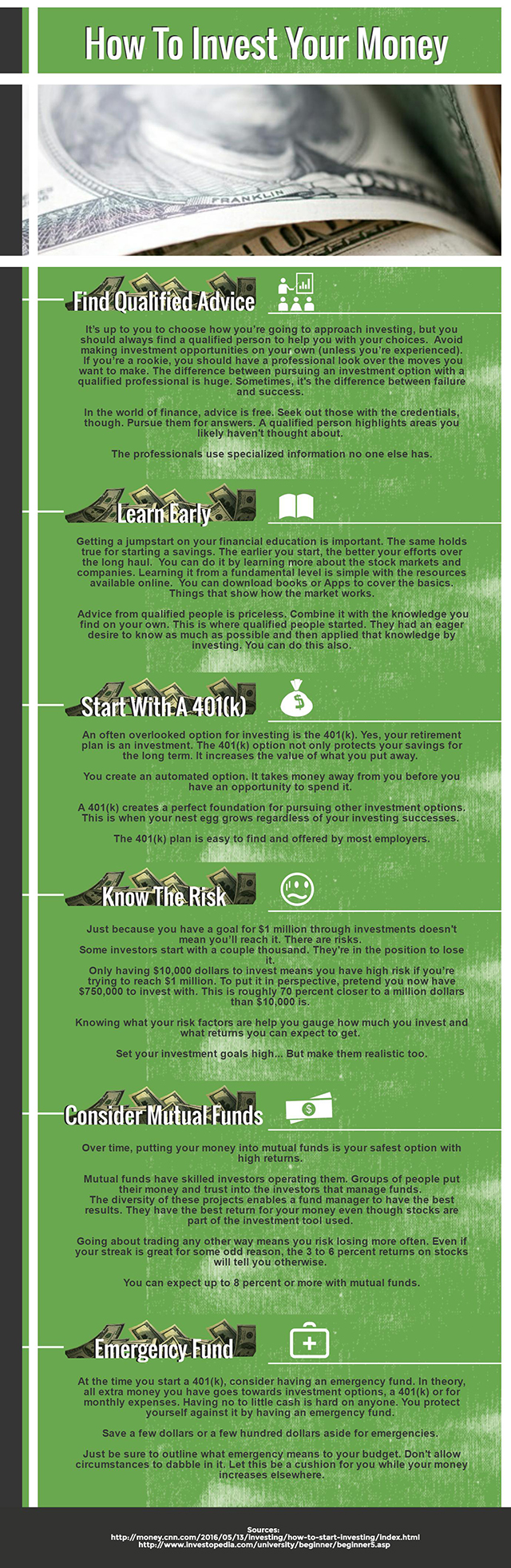 How To Invest Your Money - Infographic