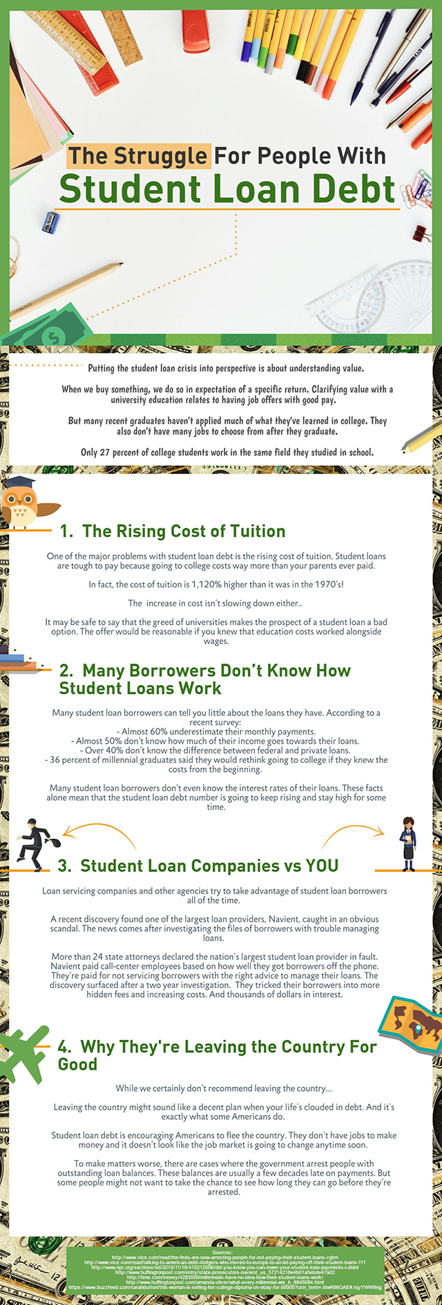 The Struggle For People With Student Loan Debt - Infographic