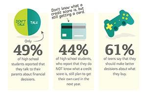 7 Ways To Teach Kids Budgeting Basics 3