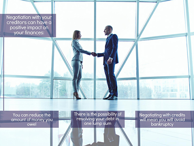 Finwell - How To Negotiate With A Creditor