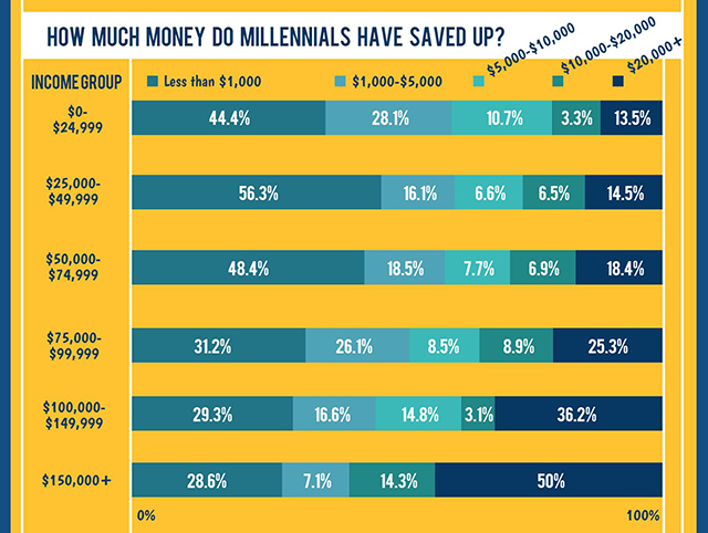 finwell-how-millennials-can-save-1000000-for-retirement-graph-1