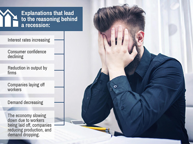 finwell-how-to-financially-prepare-for-a-recession