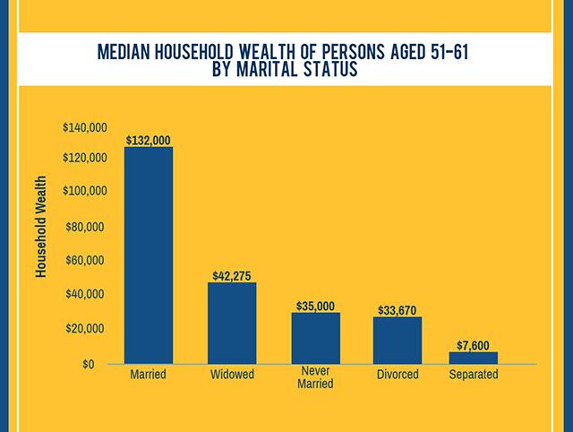 household-wealth-fix