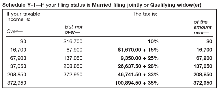 mariage-tax-penalty