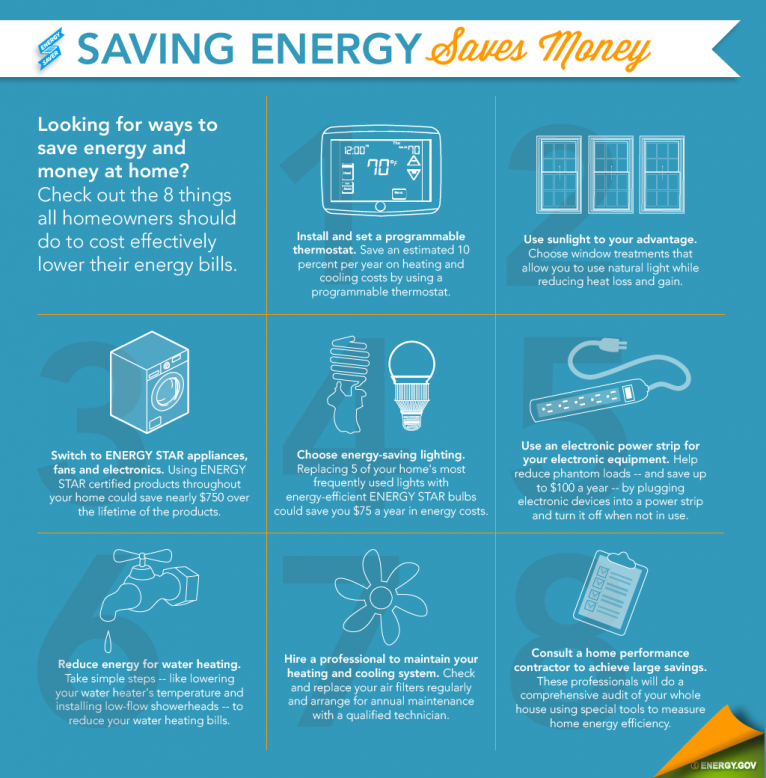 4-tips-to-save-money-on-utilities