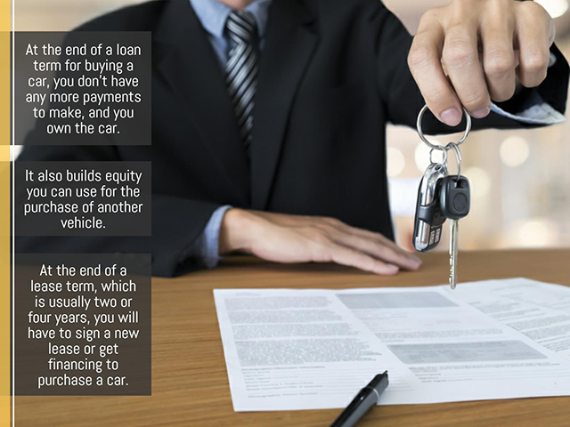 leasing vs purchasing the best option for your next car