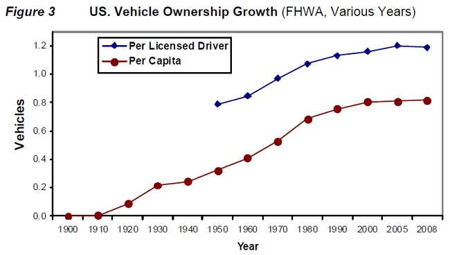 auto ownership vs leasing sample user manual