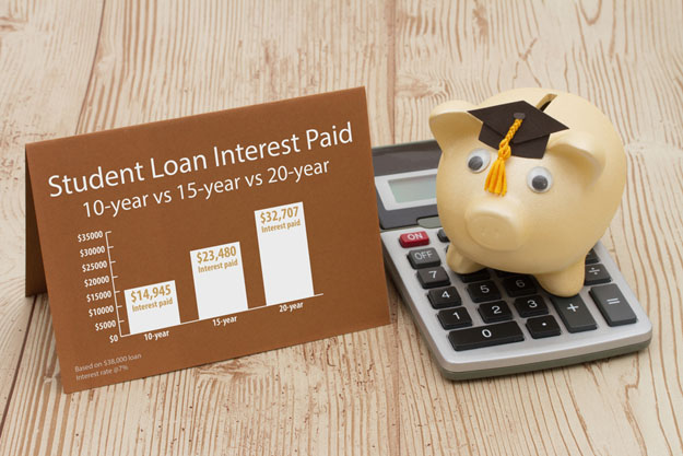 Your Payments Can Be Reduced | Things Your Student Loan Servicer Probably Didn't Tell You